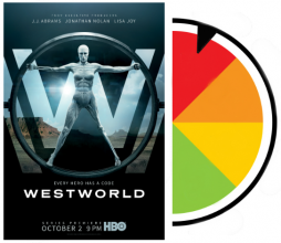 peppwestworld